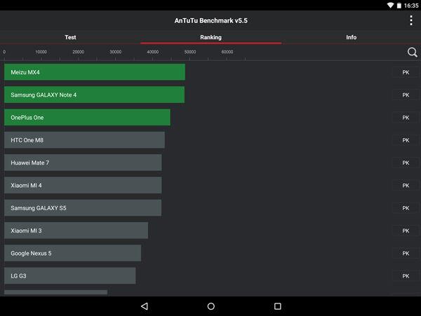 Kenali Smartphone Android Kamu Lebih Detil Dengan Antutu Benchmark 2