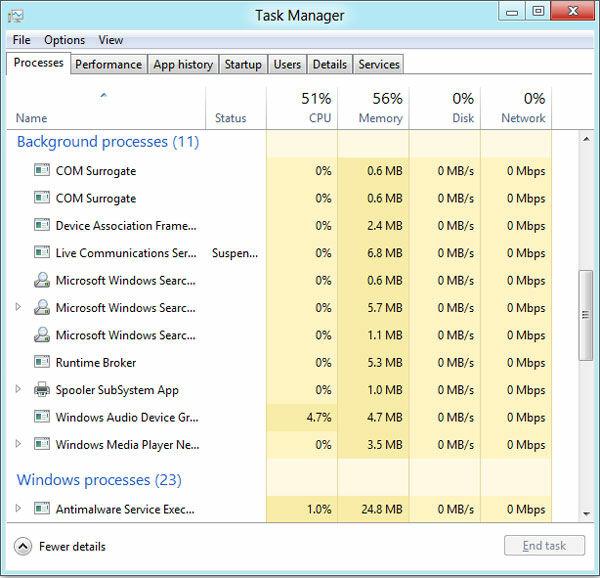 Cara Menggunakan Task Manager Windows 10 6