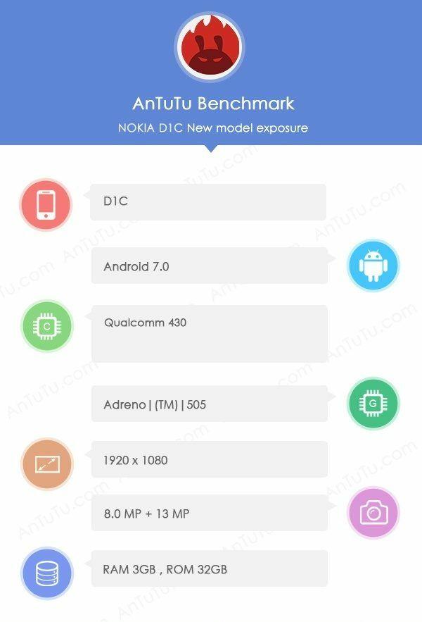 Spesifikasi Nokia D1c