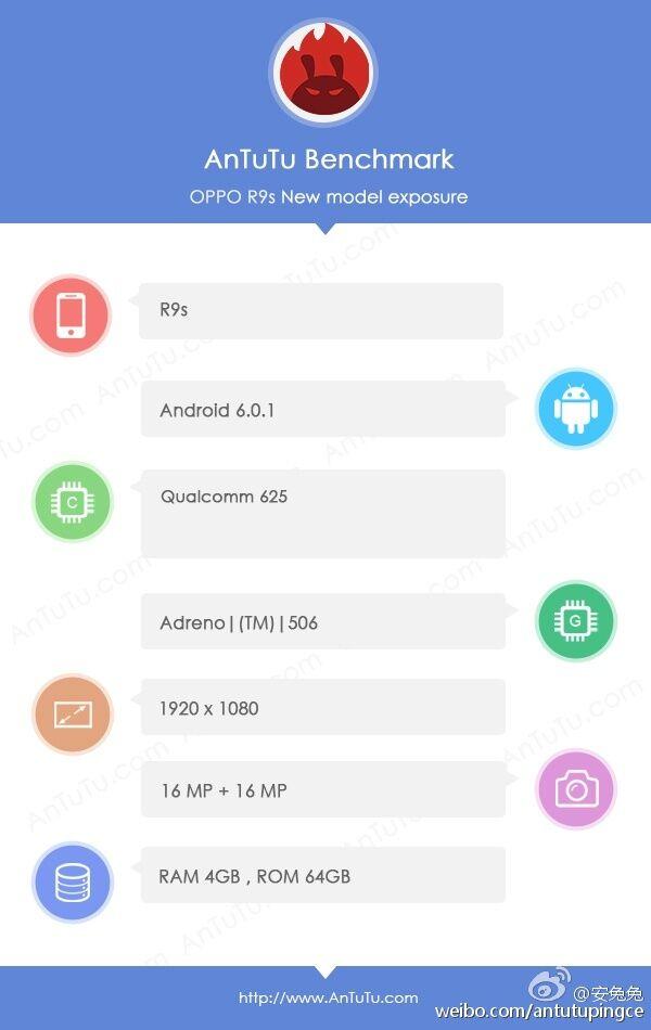 Oppo R9s Dan R9s Plus 2