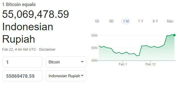 Risiko Investasi Bitcoin 1 2914f