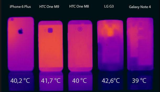 Batas Wajar Panas Smartphone