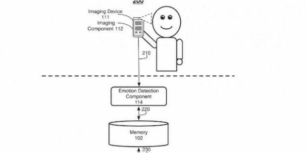 Facebook Memata Matai Lewat Kamera Smartphone