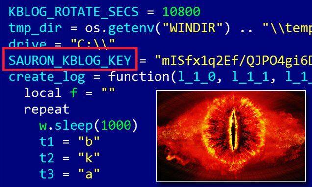 Spyware Sauron 3
