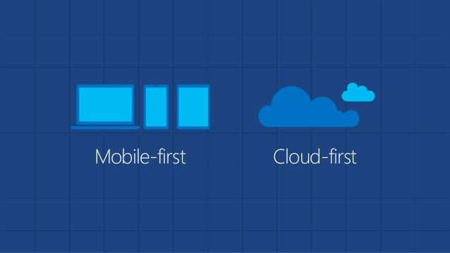Mobile First Cloud First