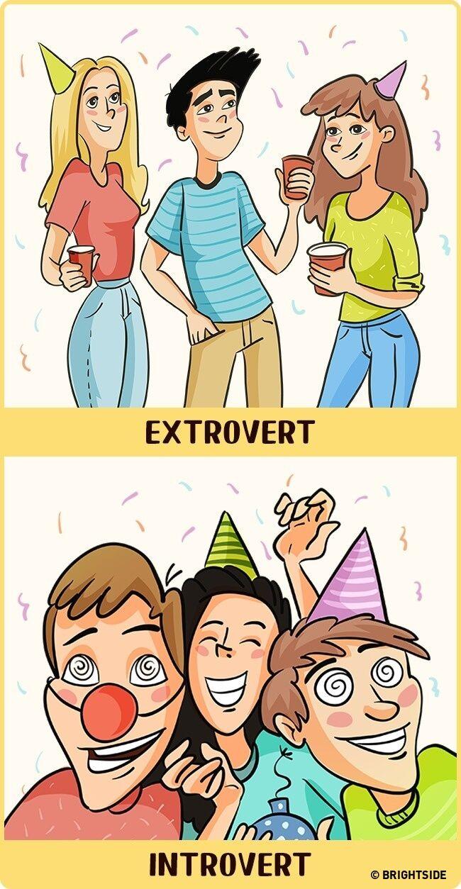 Perbandingan Introvert Dan Ekstrovert 1