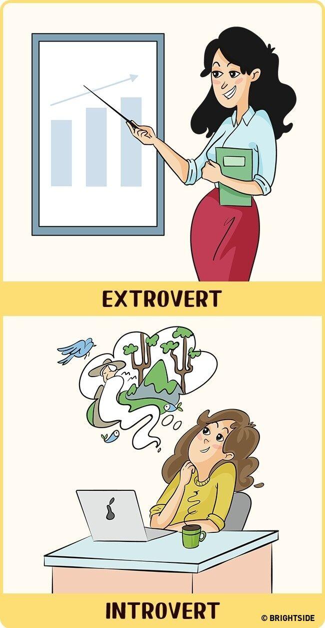 Perbandingan Introvert Dan Ekstrovert 6