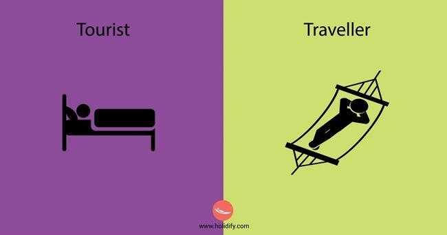 Perbedaan Turis Vs Traveler Mini 2