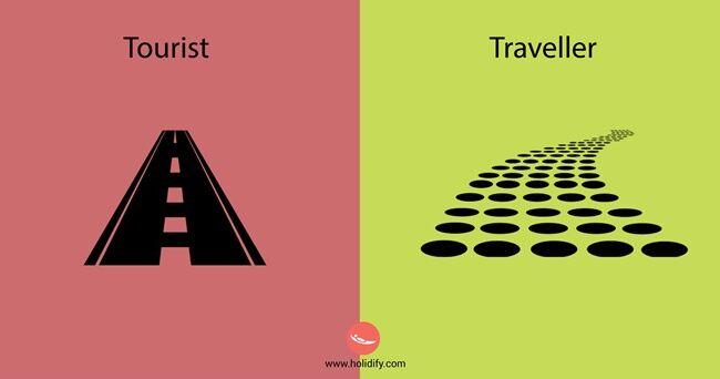 Perbedaan Turis Vs Traveler Mini 4