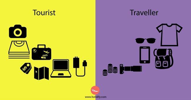 Perbedaan Turis Vs Traveler Mini 5