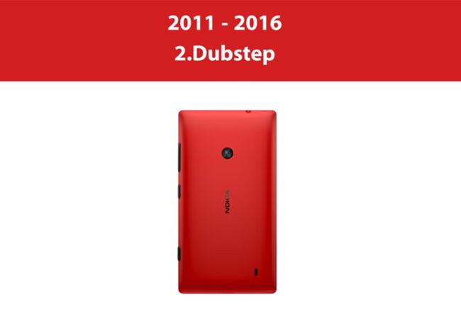 Ringtone Legendaris Nokia 6 82128