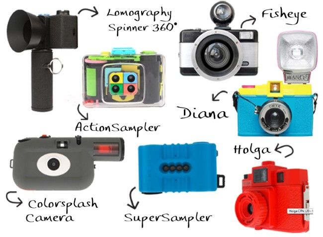 Kamera Satu Jutaan 2 3c445