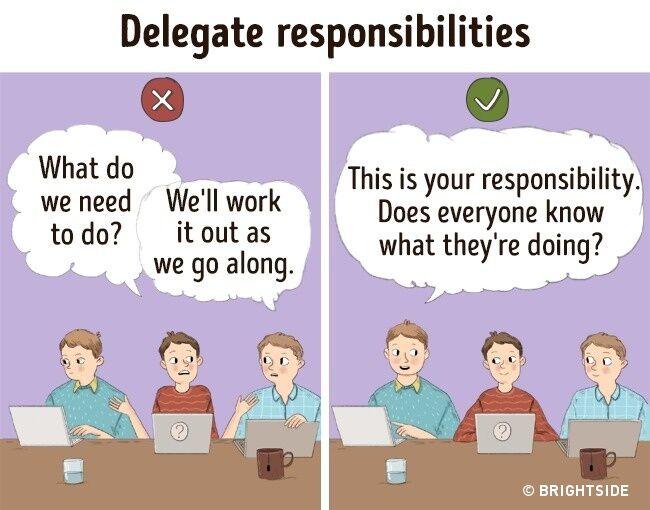 Ilustrasi Bagaimana Bekerja Dalam Tim 9