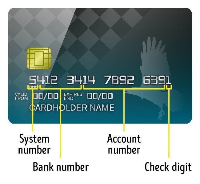 rahasia-bank-kartu-kredit-1