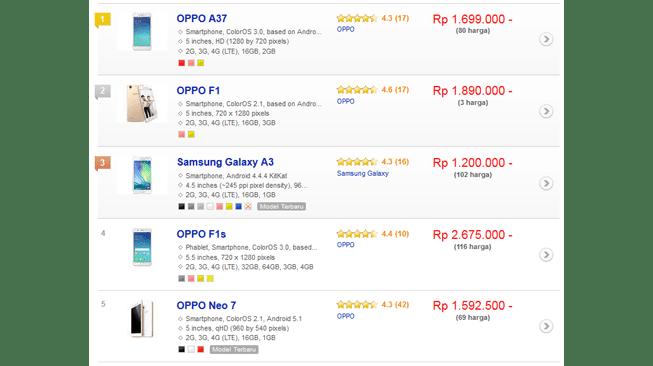 Tips Membeli Smartphone Murah Priceprice 3