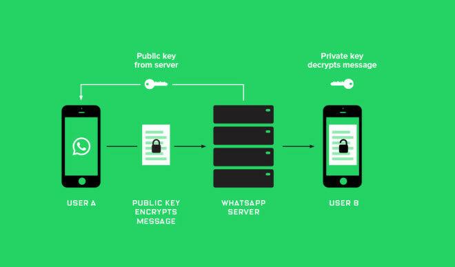 Cara Mengamankan Data Dari Serangan Hacker 1