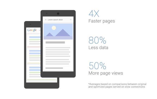 Cara Akses Situs Yang Diblok Dengan Google 2