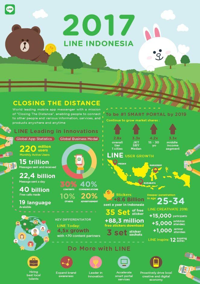Infografik Line