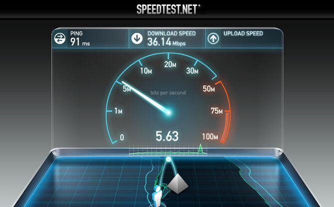 Perbedaan Kecepatan Internet 3