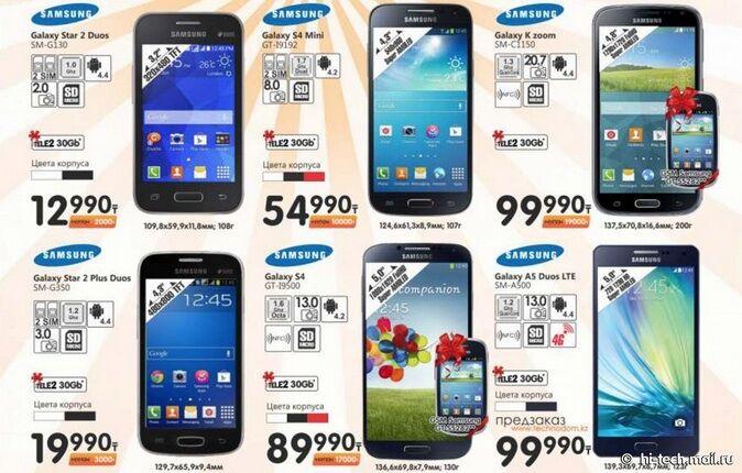 Alasan Harga Smartphone Samsung Mahal 7