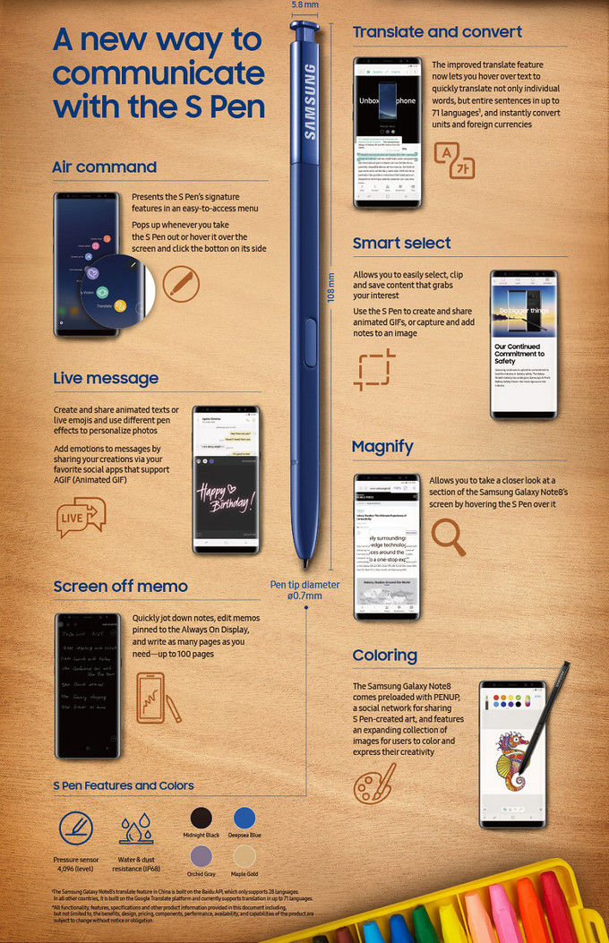 Fitur S Pen Samsung Galaxy Note 8 2