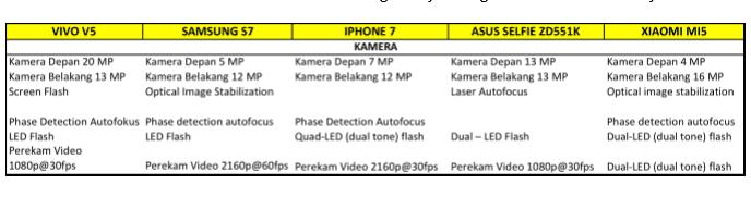 Vivo V5 Smartphone Selfie Terbaik 5