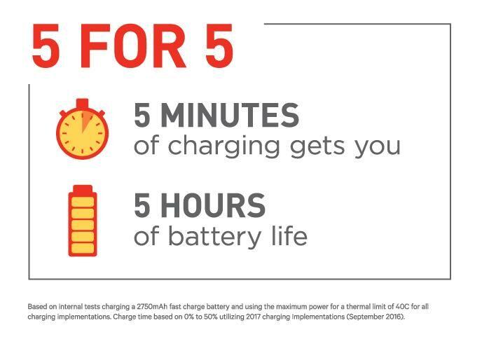 Teknologi Quick Charge 4 2