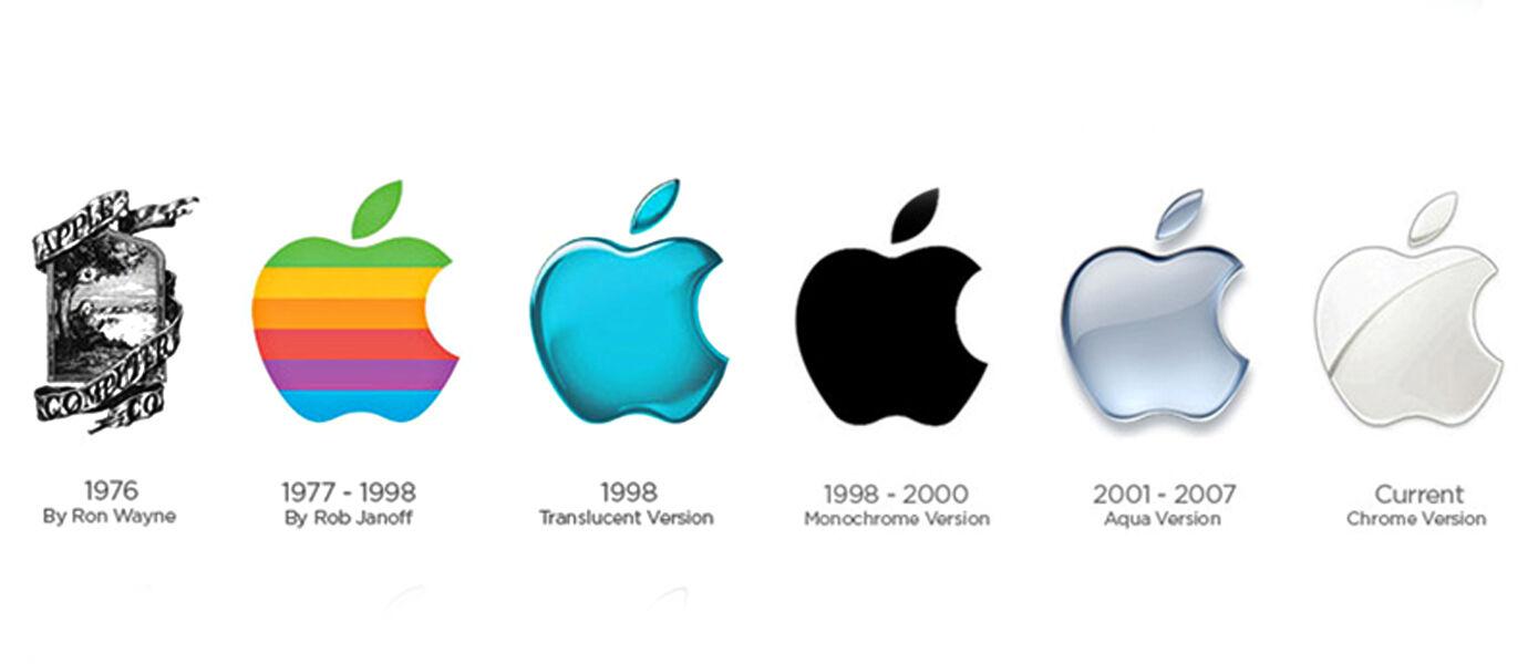 7 Logo Perusahaan Teknologi Sebelum Mereka Terkenal