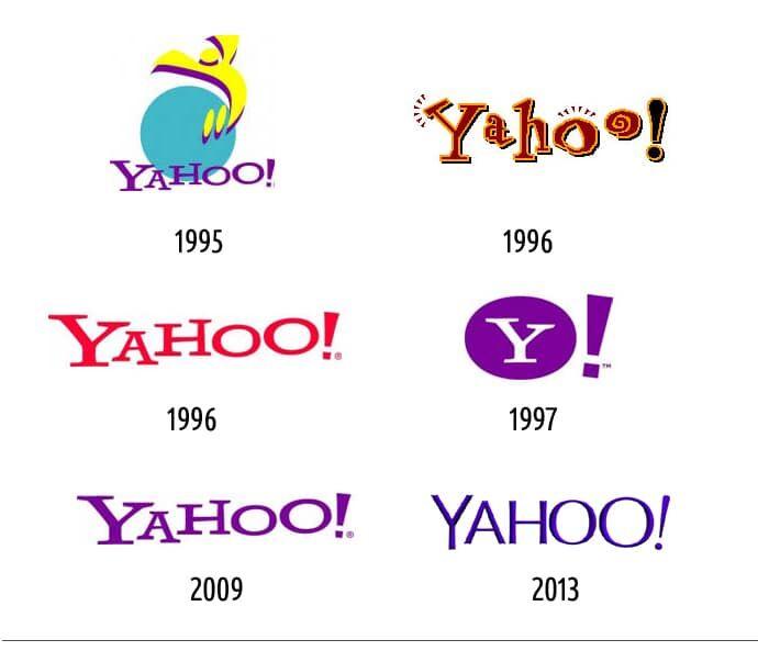 Nama Perusahaan Terkenal Dulu 2