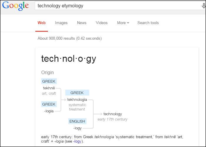 Etimology