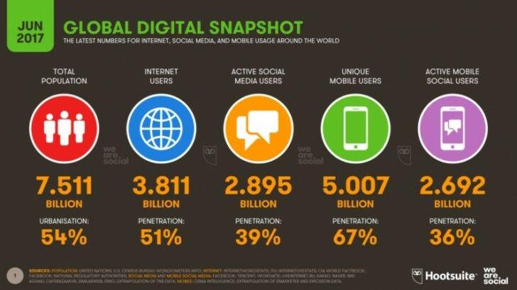 pengguna-digital