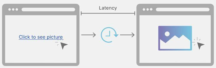 Test Kecepatan Internet 1 3 Db4f9