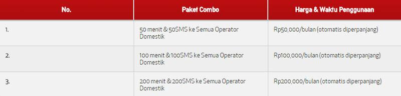 Telkomsel Vs Xl 13