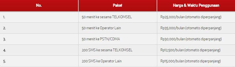 Telkomsel Vs Xl 12