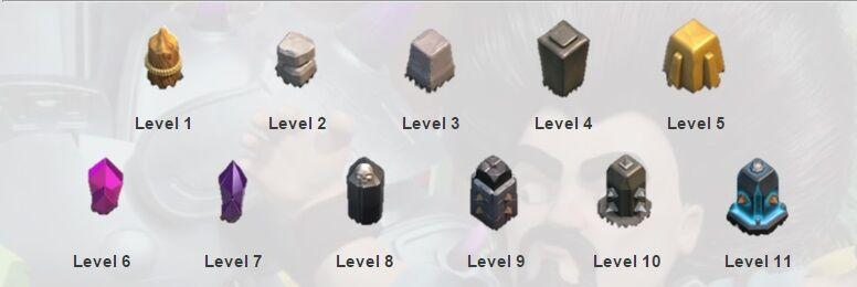 Strategi Membangun Wall 4