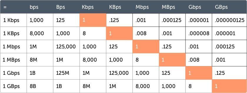 Test Kecepatan Internet 1 4 1 421bf