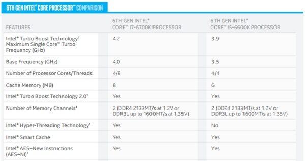 Intel Skylake 2