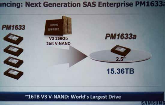 Ssd 16tb Samsung 3