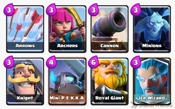 Battle Deck Ice Wizard Clash Royale 13