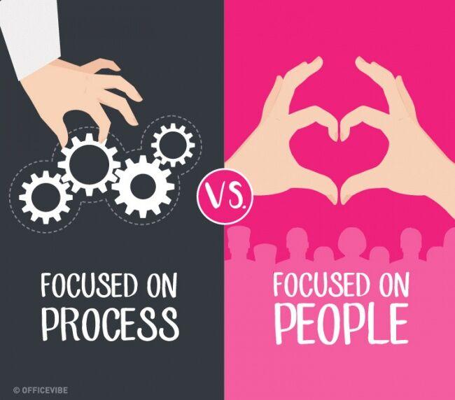 Perbedaan Bos Dan Pemimpin 10