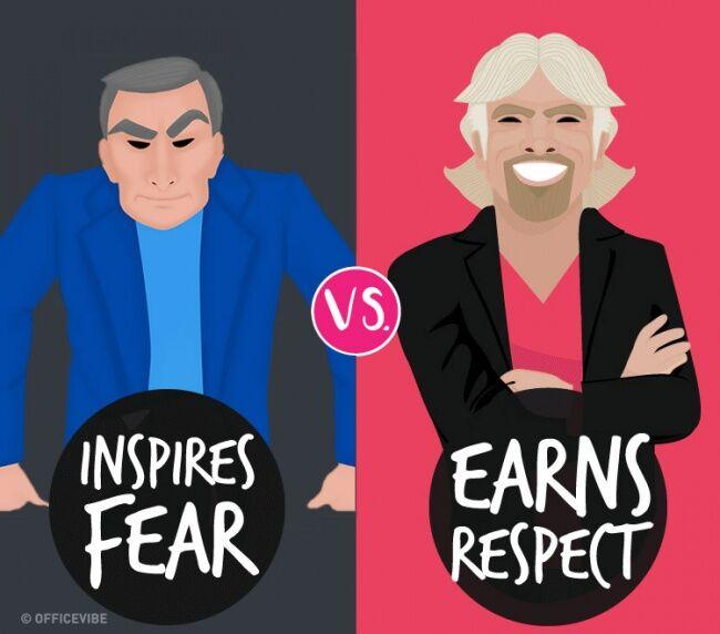 Perbedaan Bos Dan Pemimpin 4