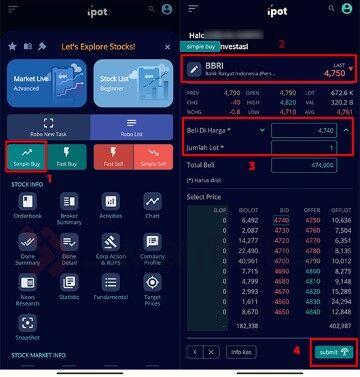 Cara Investasi Saham Online Untuk Pemula D4738