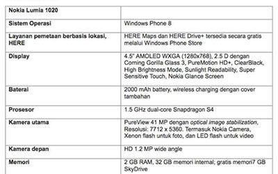 Lumia 1020 Ponsel Baru Dari Nokia Dengan Kamera 40MP 1
