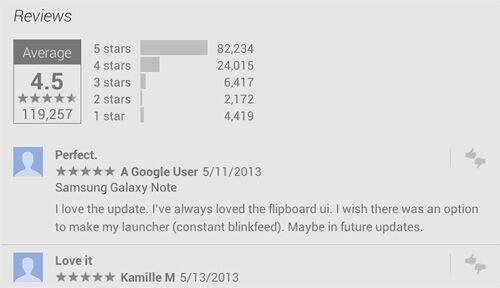 Keamanan Android Reviews And Rating