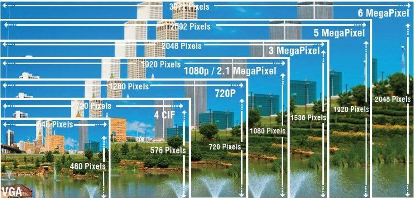 Alasan Jangan Beli Smartphone Dengan Megapixel Tinggi 1