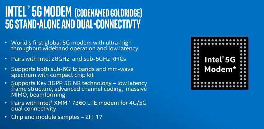5g Modem Intel