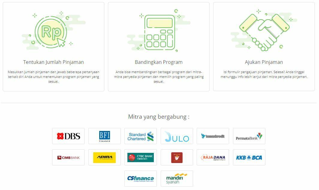 Situs Pinjem Uang Online 2