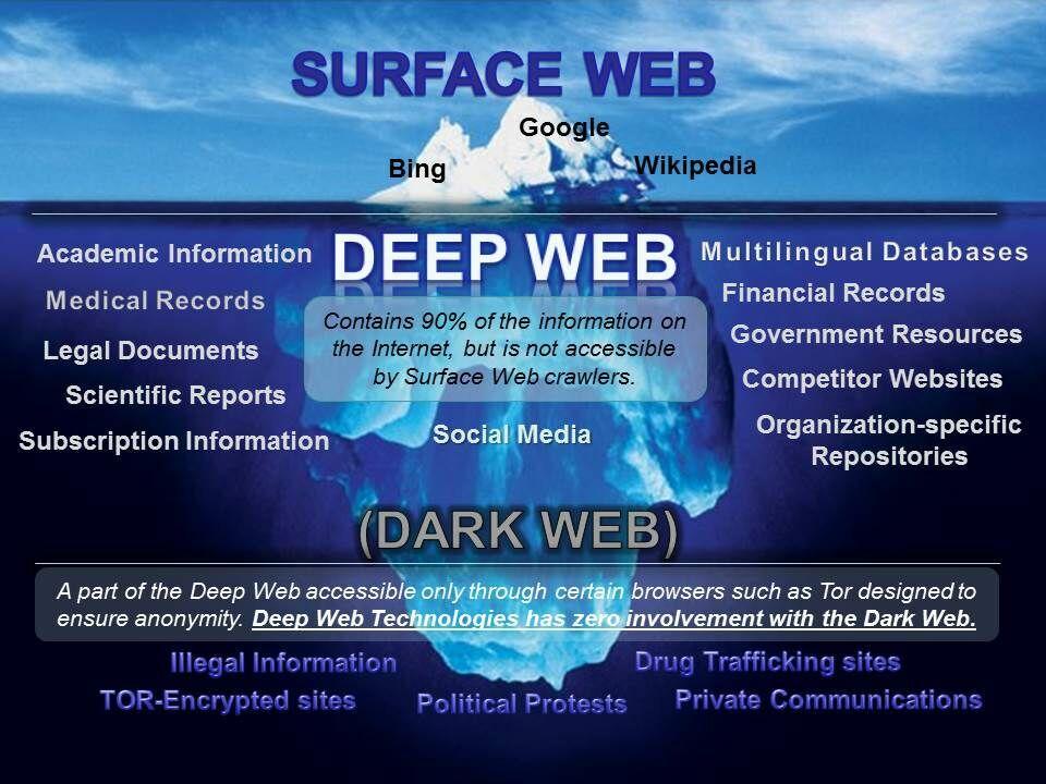 Foto Deepwebtech Deepwebluas2