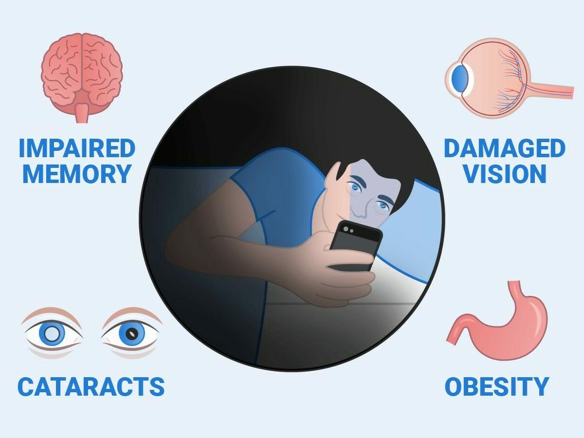 Bahaya Menggunakan Smartphone Di Tempat Gelap