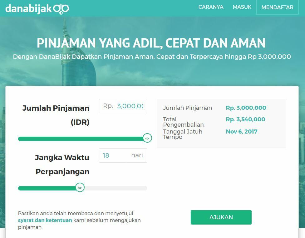 Situs Pinjem Uang Online 5